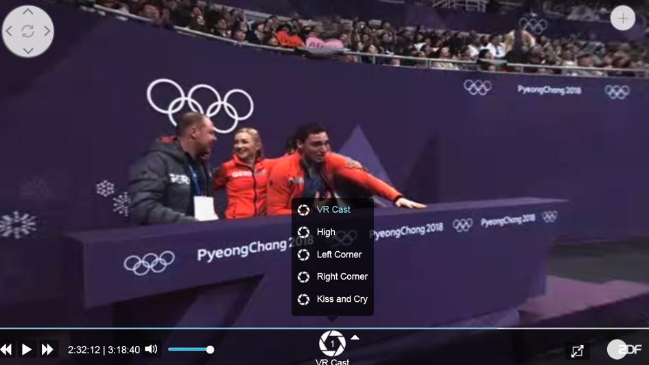 Eiskunstlauf Kür Der Paare